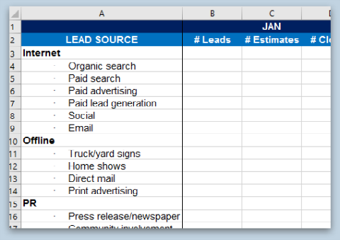 How to Track Leads to Improve Your Marketing ROI