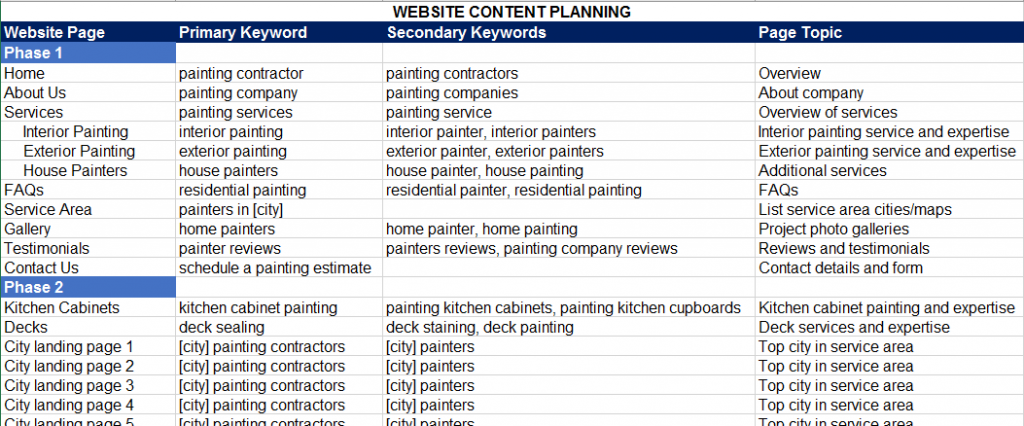 Website Content Plan - SEO Services for Contractors